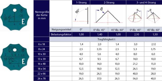 tab1-anschlagkette